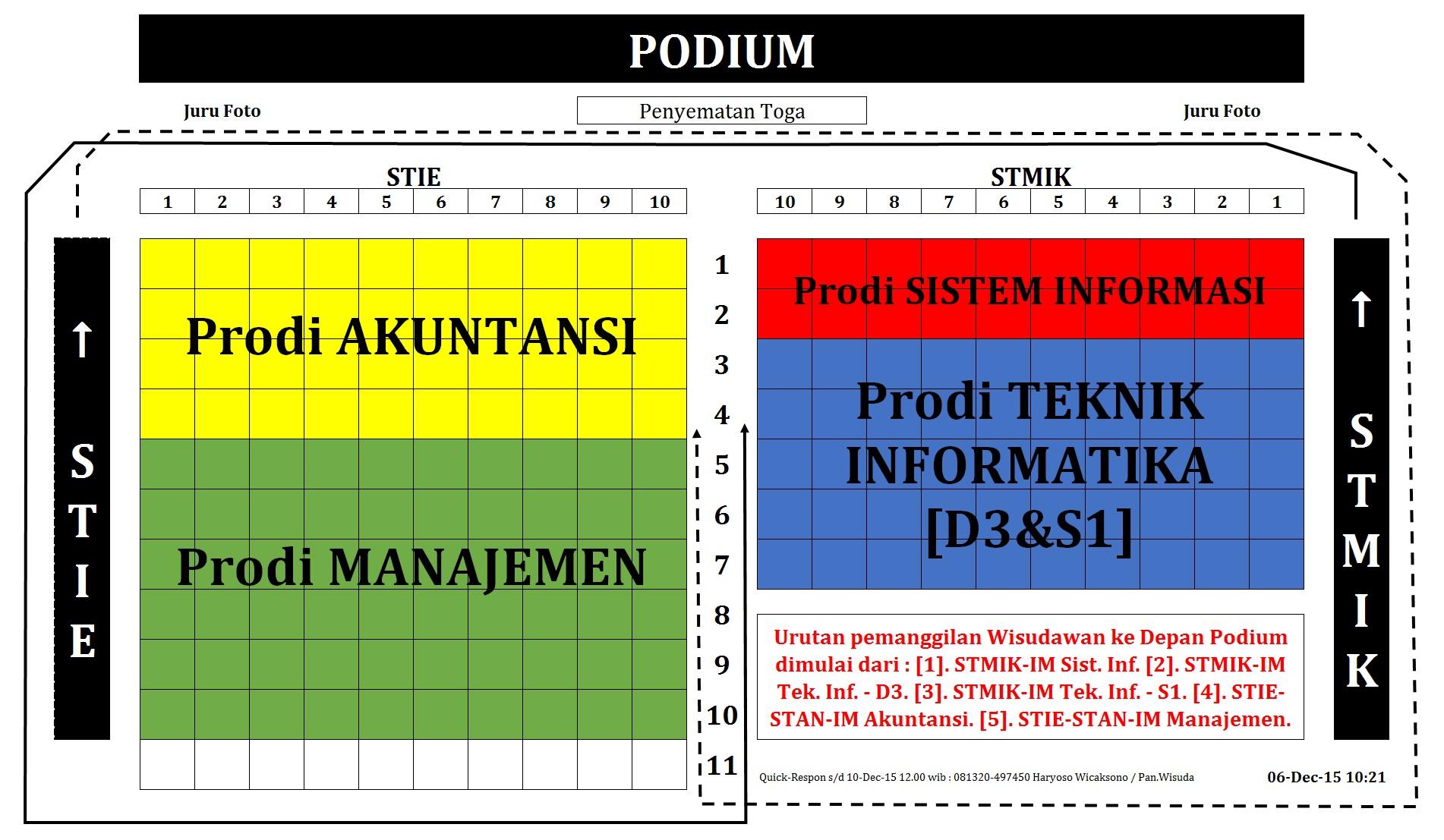 Wisuda2015 #1 Denah Prodi