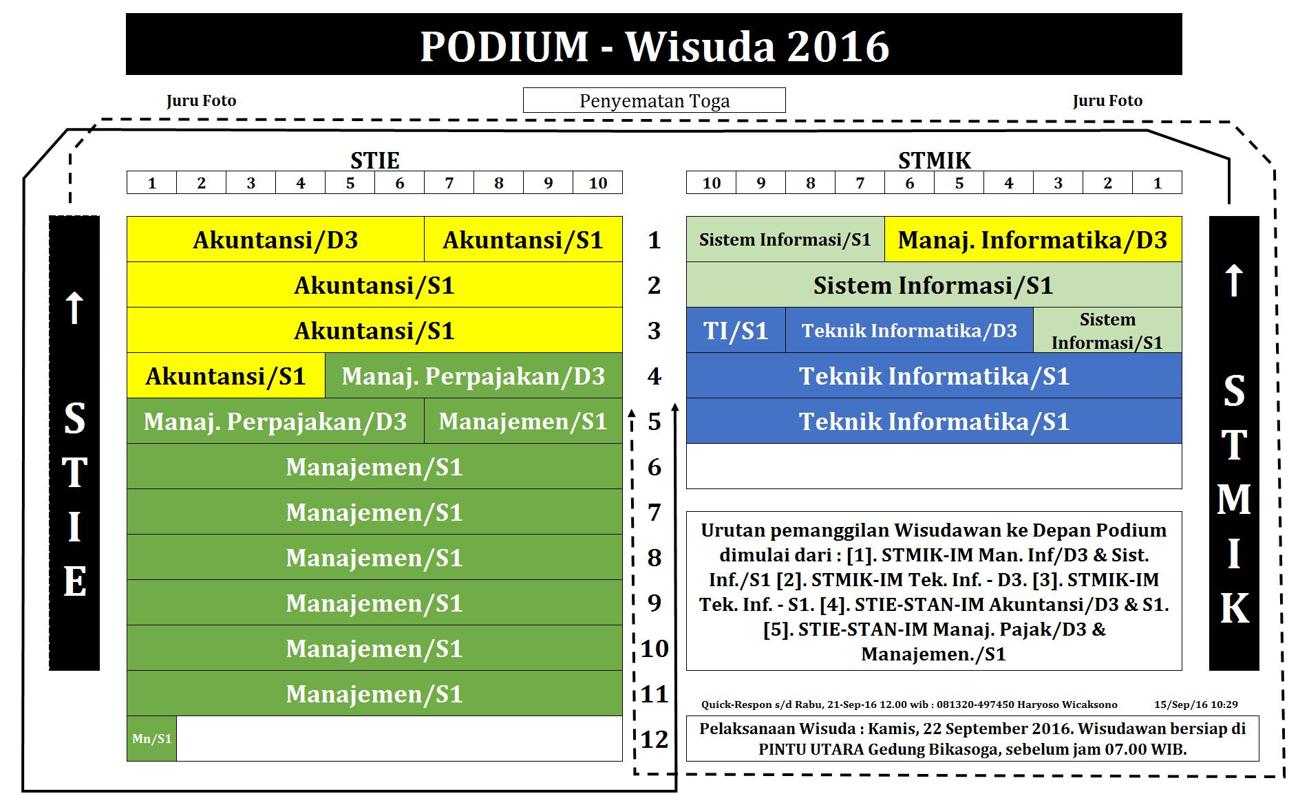 wisuda-2016-denah-1